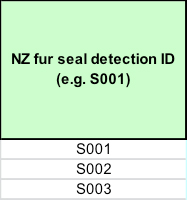 On-survey-seal
